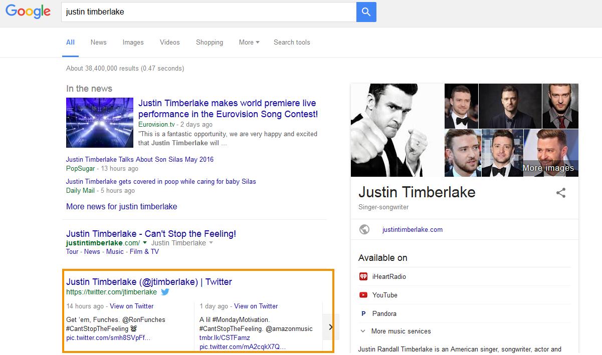Google Közösségi listázás